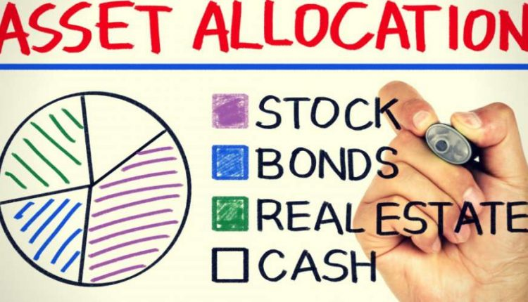 Investing in Asset Allocation Funds