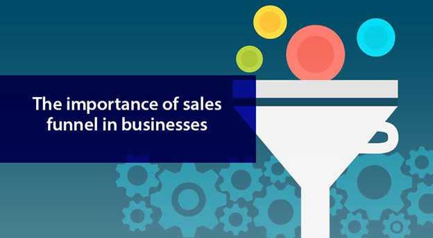 Sales Funnels In Businesses